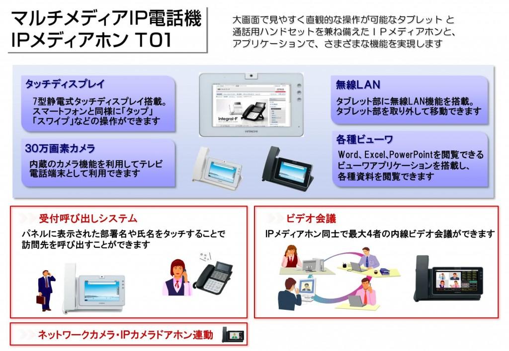 IP MediaPhone T01_01