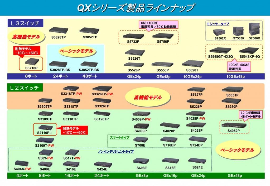 QX Lineup_01