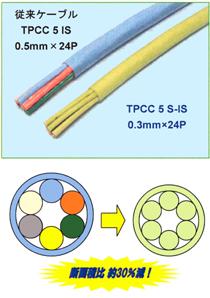 TPCC5S-2