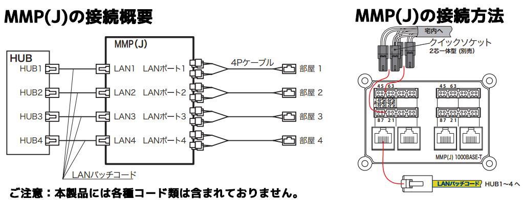 MMP(J102