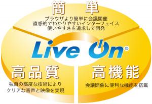 LiveOn特徴①②共通