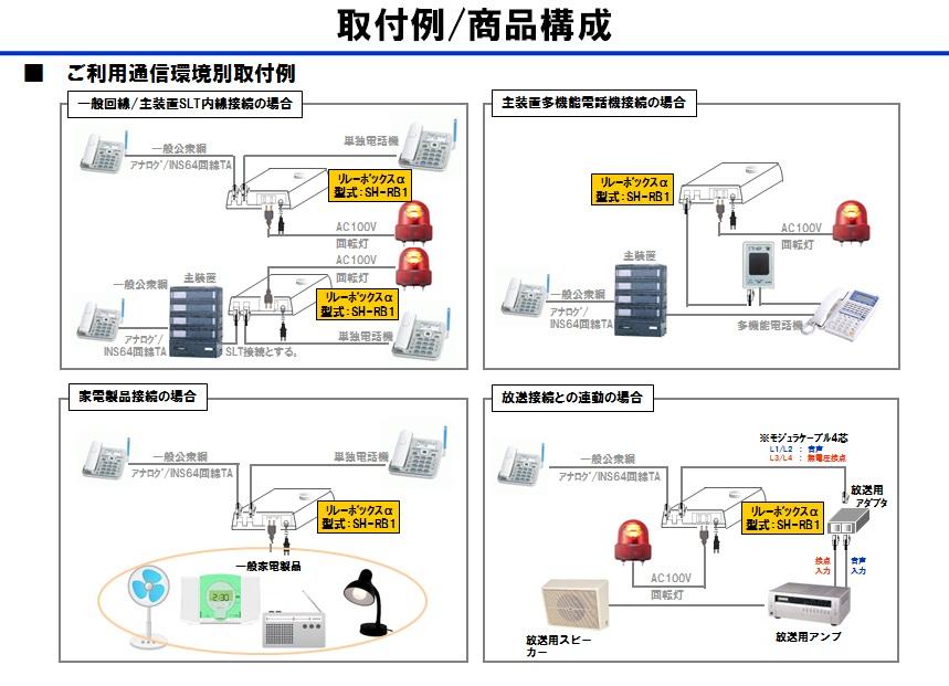 ②SH-RB1 接続図