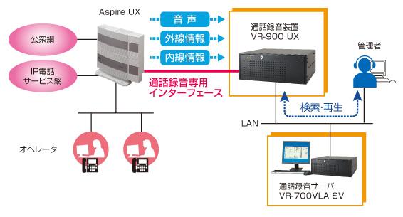 VR900UX_system