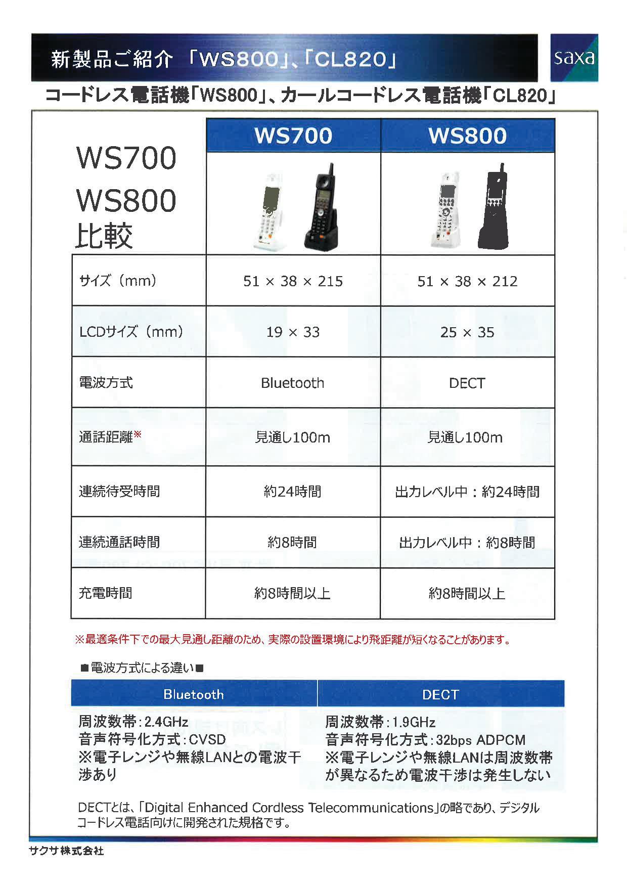 WS700-WS800