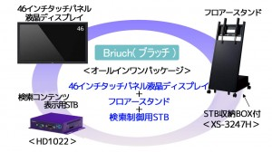 Briuch(ブラッチ)