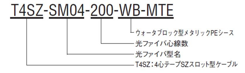 katamei02