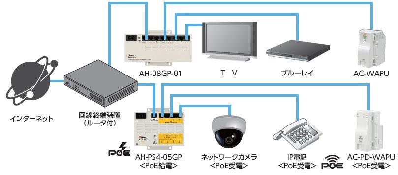 sistem01