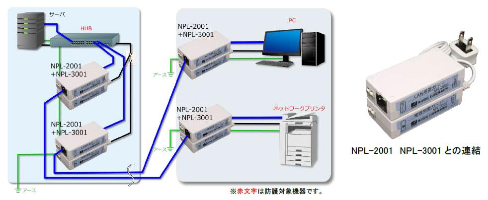 NPL-2001_setsuzoku