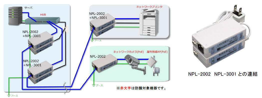 NPL-2002_setsuzoku
