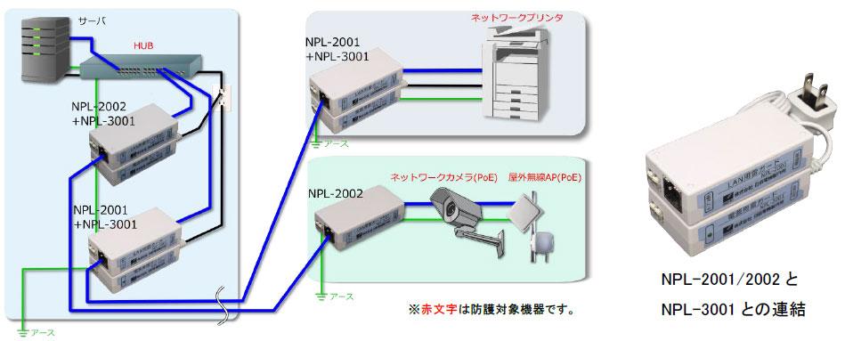 NPL-3001_setsuzoku