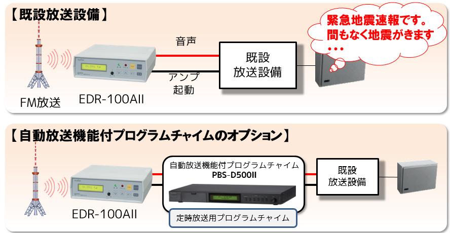 EDR-100A2-10