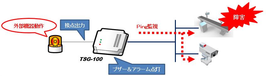TSG-100-07