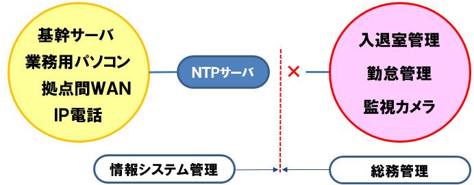 TSG-100-09