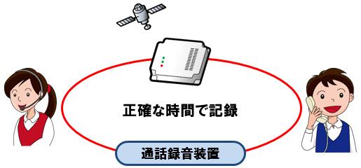 TSG-100-11
