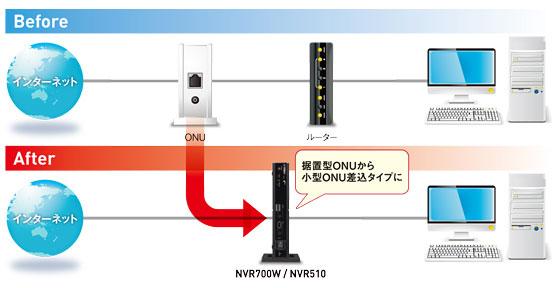 NVR510-03