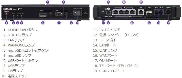 NVR510-05
