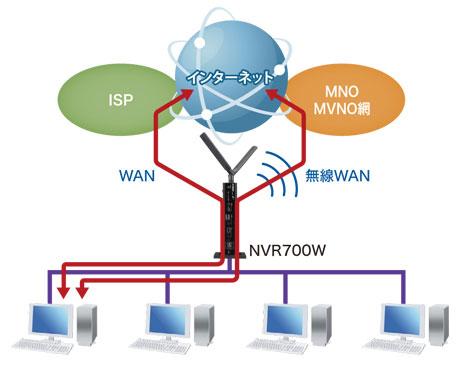 NVR700W-04
