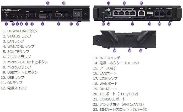 NVR700W-06