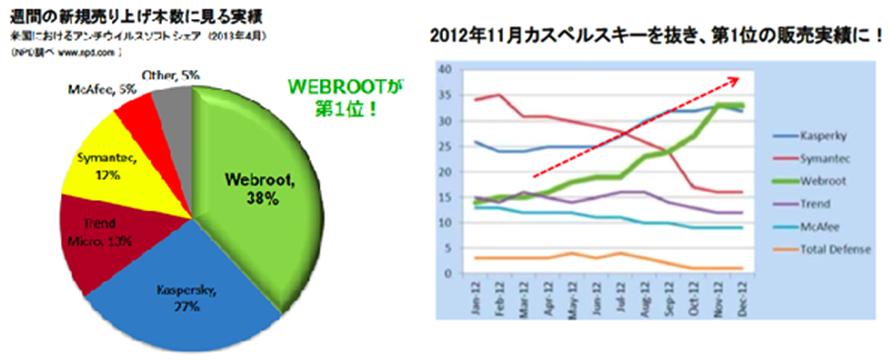webroot_22