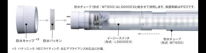 LS600EX-U1bousui