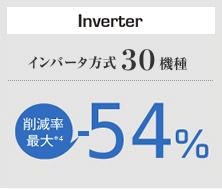 LS600EX inverter