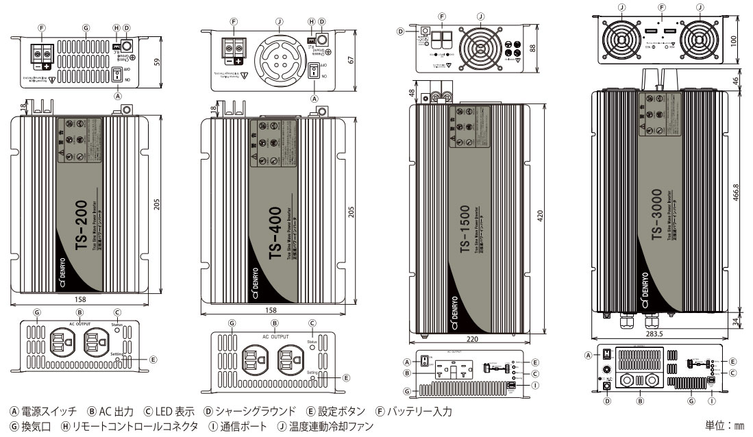外形寸法図/インターフェイス