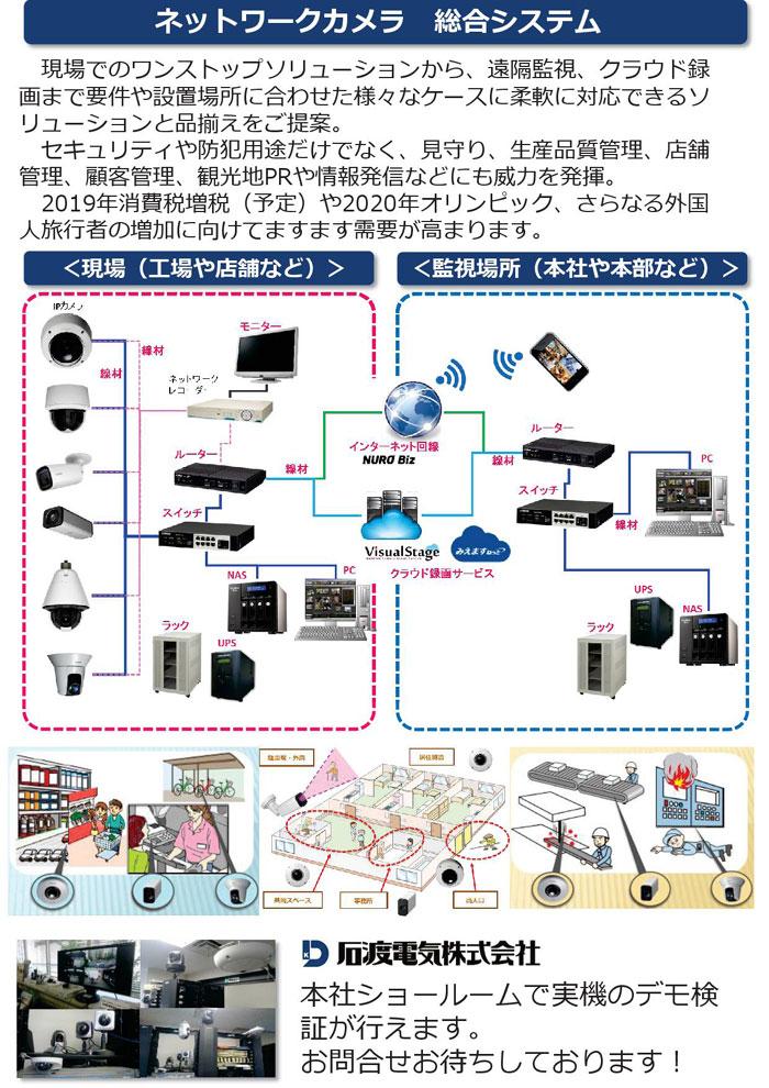 セキュリティカメラ支援02