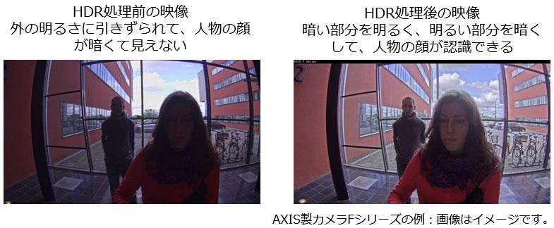 ネットワークカメラとは HDR処理