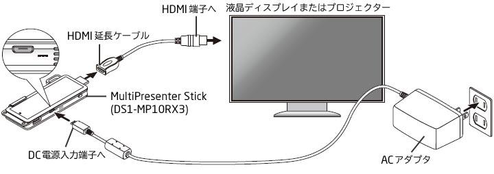 connect_setsuzoku