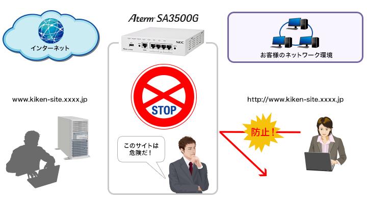SA3500G_webguard_img