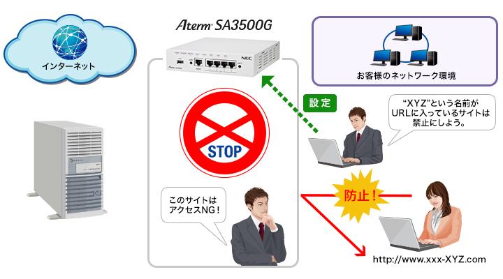 SA3500G_keyword_filter_img