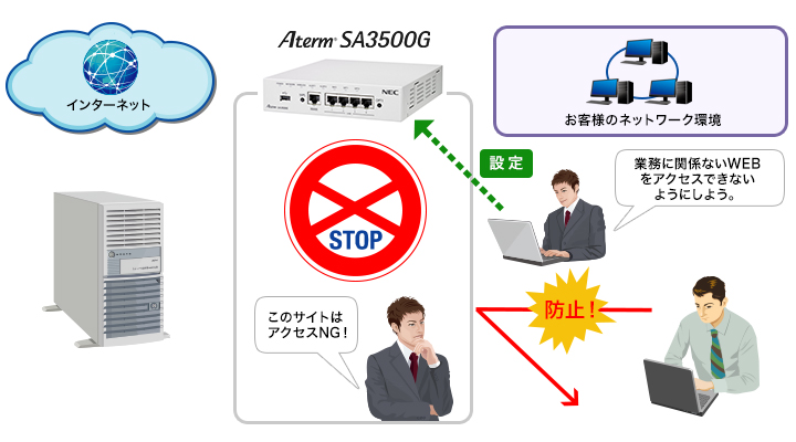 SA3500G_url_filter_img