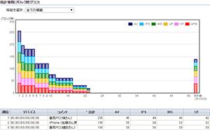 img_statistics_graph