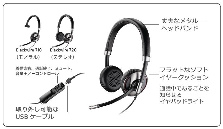 BLACKWIRE-710-720説明