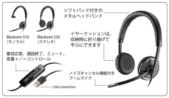 blackwire-510 機能紹介