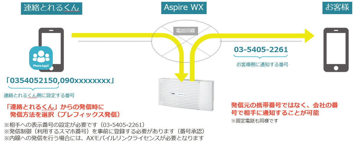 Aspire WX 発信