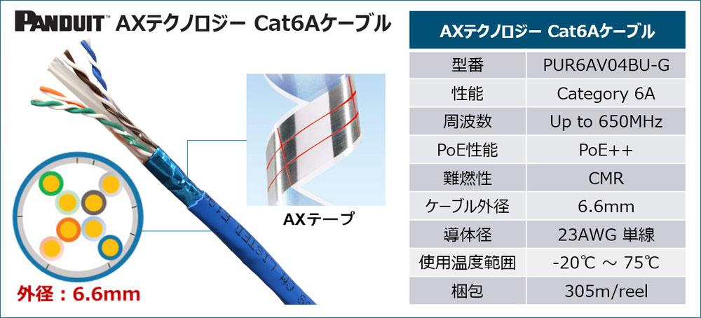 PANDUIT AXテクノロジー Cat6Aケーブル