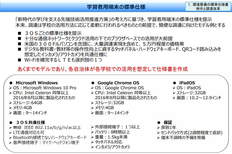 「学習者用端末の標準仕様」 推奨する各OSとスペック一覧